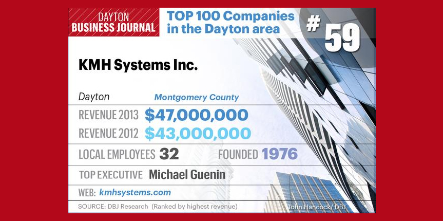 KMH Systems Dayton Business Journal